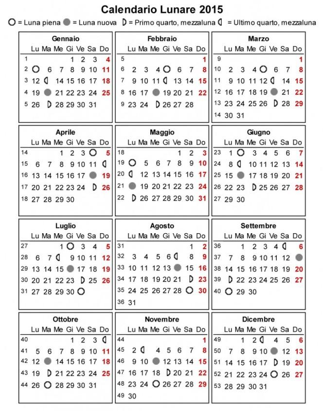 Calendario Lune.Calendario Lunare Parto
